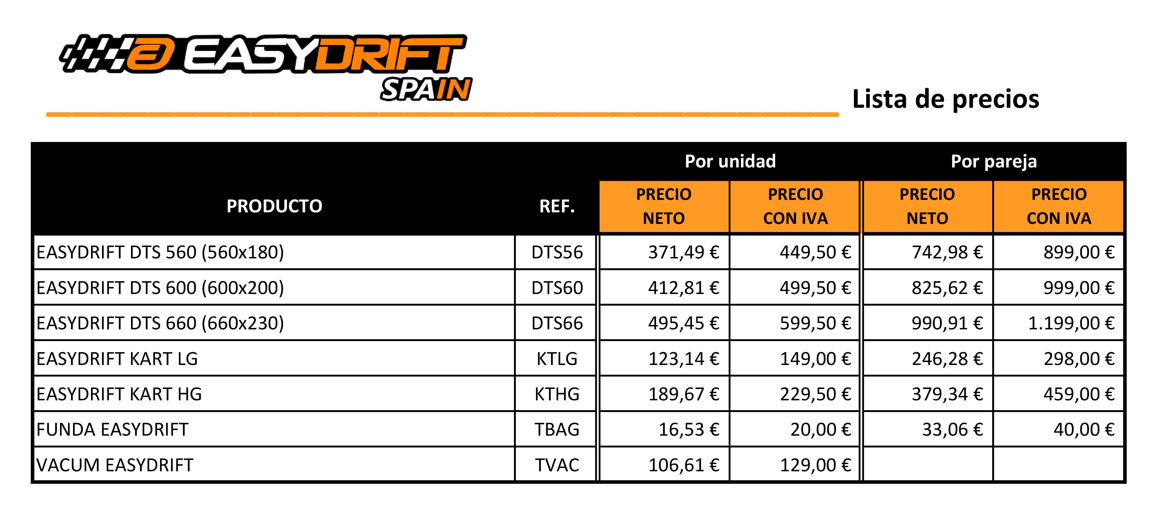 EASYDRIFT Precios España